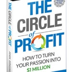 The Circle of Profit: How To Turn Your Passion Into $1 Million-Anik Singal